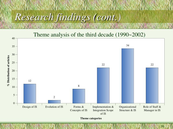 Research findings (cont.)