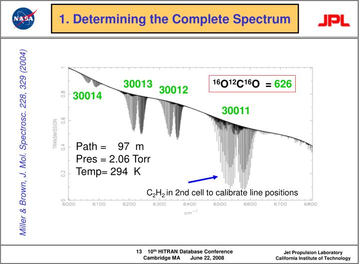 1. Determining the Complete Spectrum