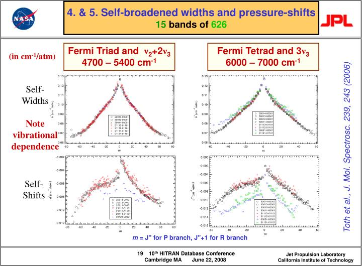 4. & 5. Self-broadened widths and pressure-shifts
