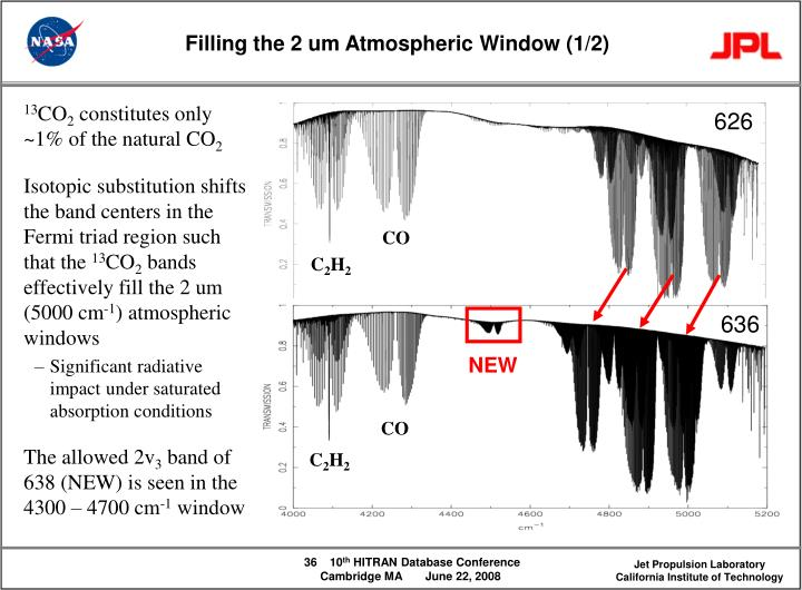 Filling the 2 um Atmospheric Window (1/2)