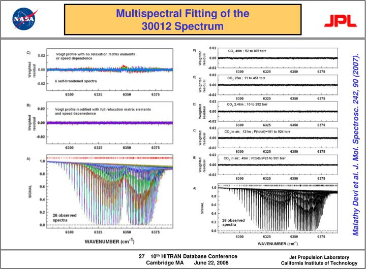Multispectral Fitting of the