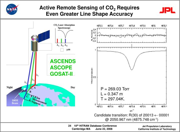 Active Remote Sensing of CO