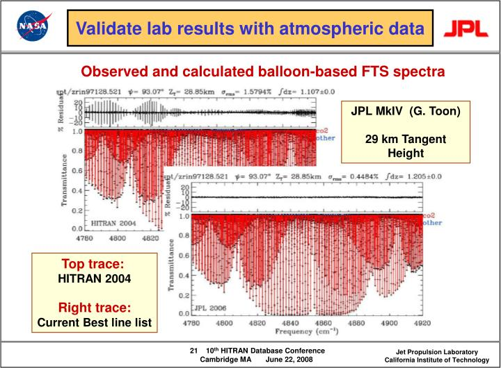 Validate lab results with atmospheric data