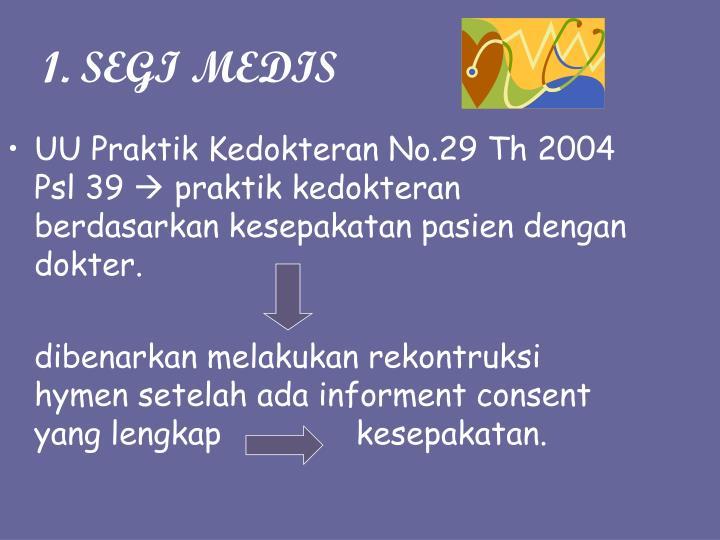 UU Praktik Kedokteran No.29 Th 2004 Psl 39