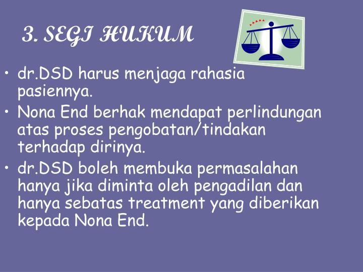 dr.DSD harus menjaga rahasia pasiennya.