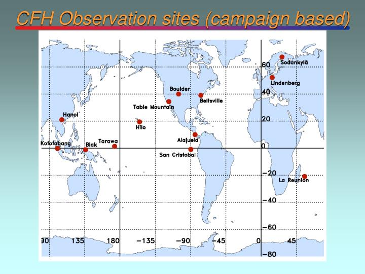 CFH Observation sites (campaign based)