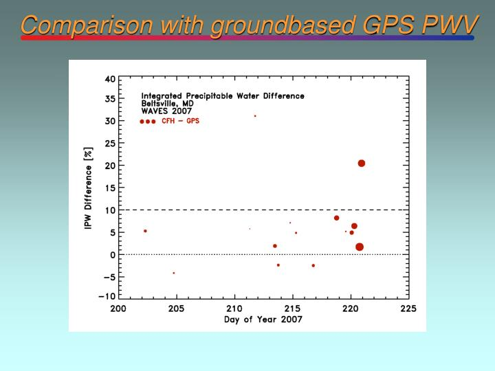 Comparison with groundbased GPS PWV