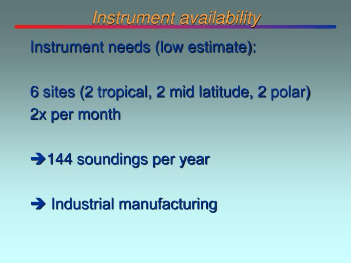Instrument availability