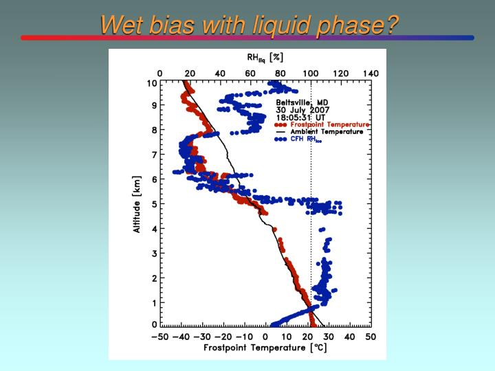 Wet bias with liquid phase?
