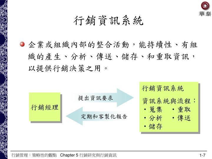 行銷資訊系統