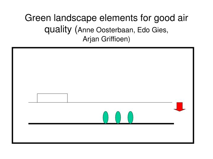 Green landscape elements for good air quality anne oosterbaan edo gies arjan griffioen