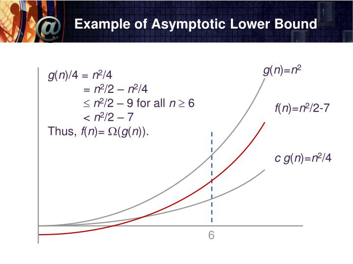 Example of Asymptotic Lower Bound