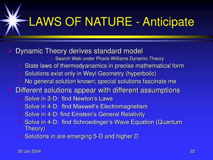 Dynamic Theory derives standard model