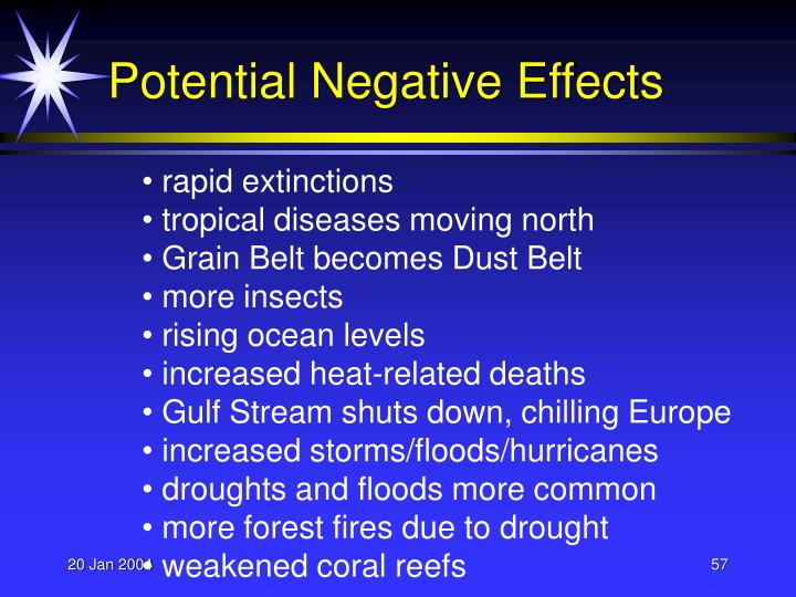 Potential Negative Effects