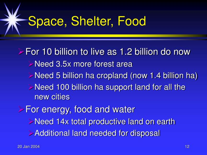 Space, Shelter, Food