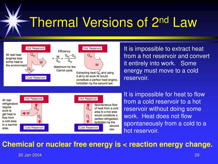 Thermal Versions of 2