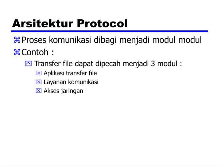 Arsitektur Protocol
