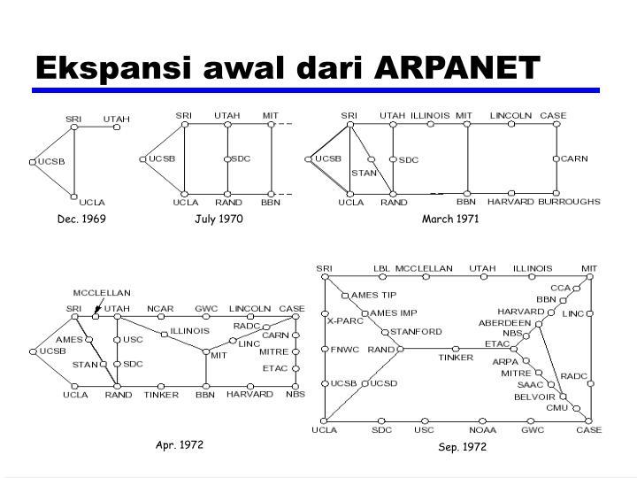 Ekspansi awal dari ARPANET