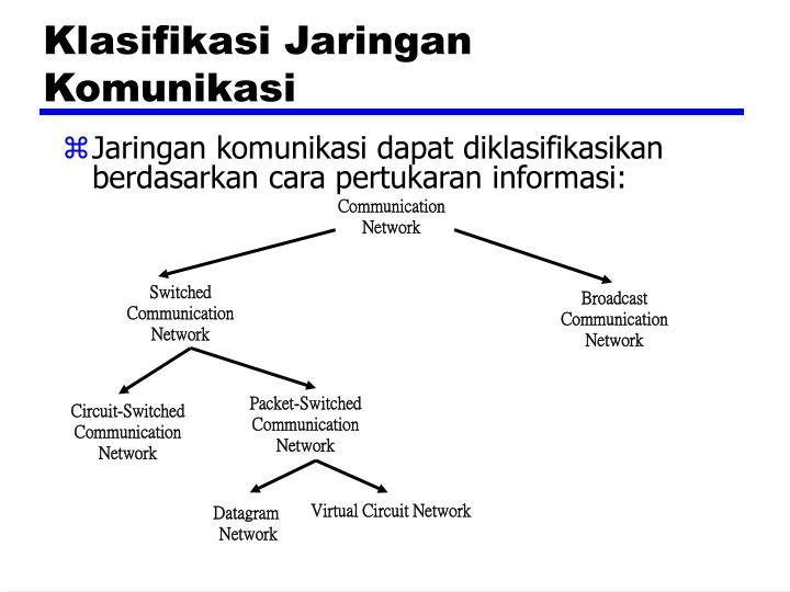 Klasifikasi Jaringan Komunikasi