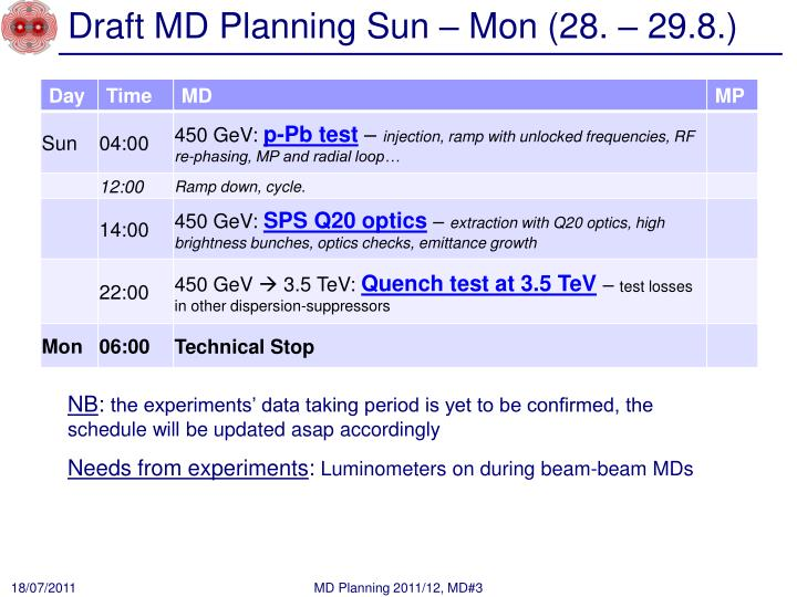 Draft md planning sun mon 28 29 8