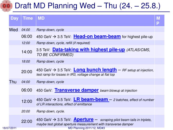 Draft md planning wed thu 24 25 8