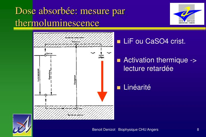 Dose absorbée: mesure par thermoluminescence