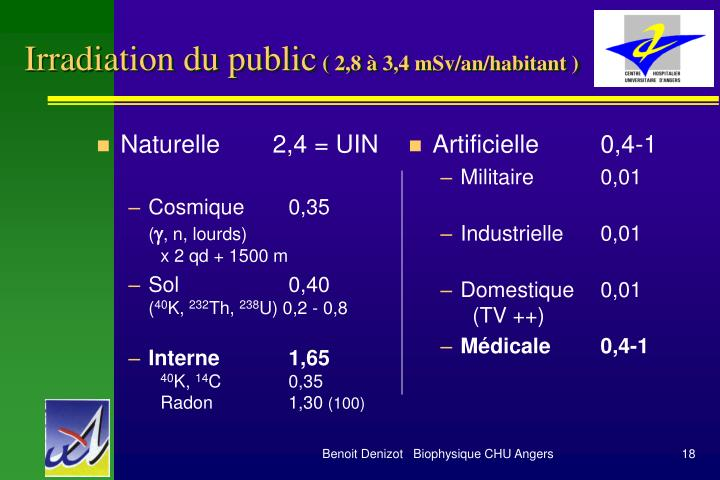 Naturelle       2,4 = UIN