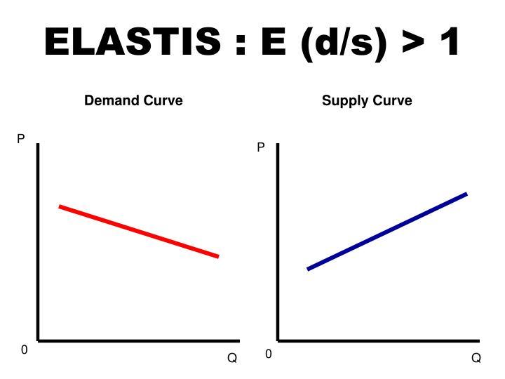ELASTIS : E (d/s) > 1