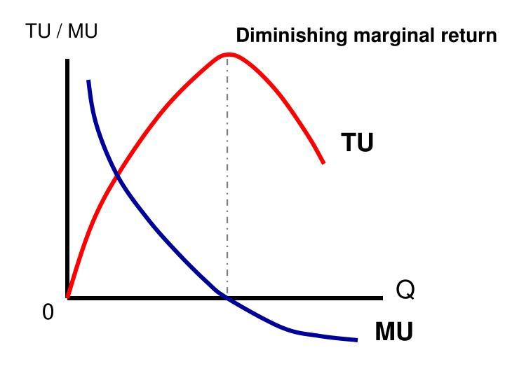 TU / MU