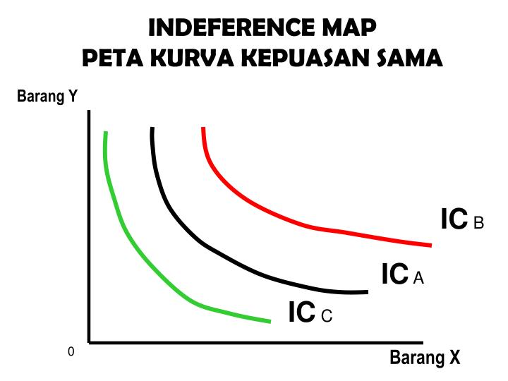 INDEFERENCE MAP