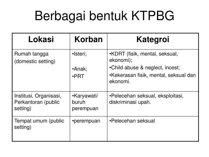 Berbagai bentuk KTPBG
