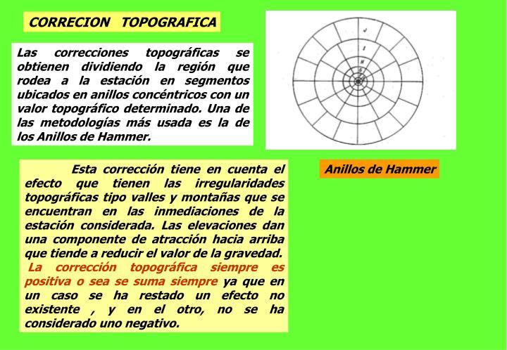 CORRECION   TOPOGRAFICA