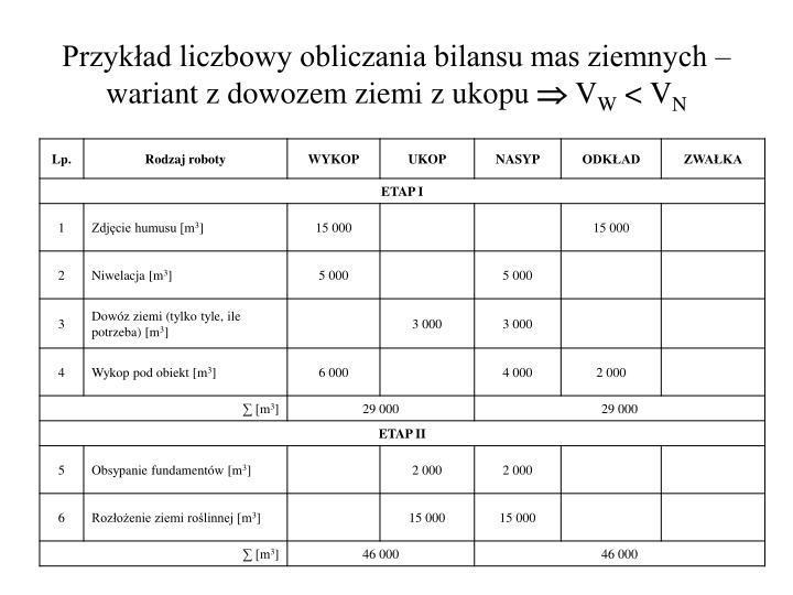 Przykład liczbowy obliczania bilansu mas ziemnych – wariant z dowozem ziemi z ukopu