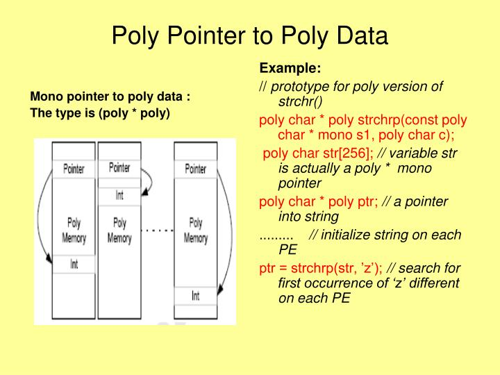 Mono pointer to poly data :