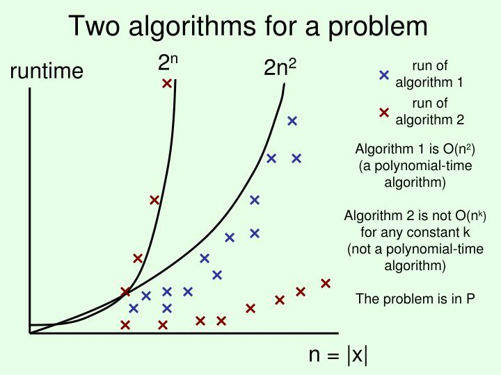 Two algorithms for a problem