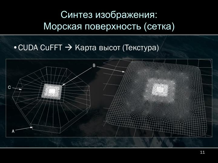 Синтез изображения: