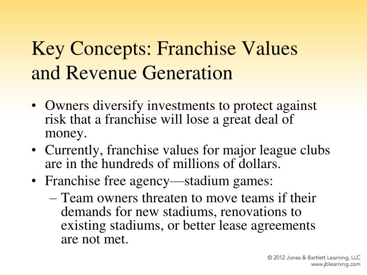 Key Concepts: Franchise Values