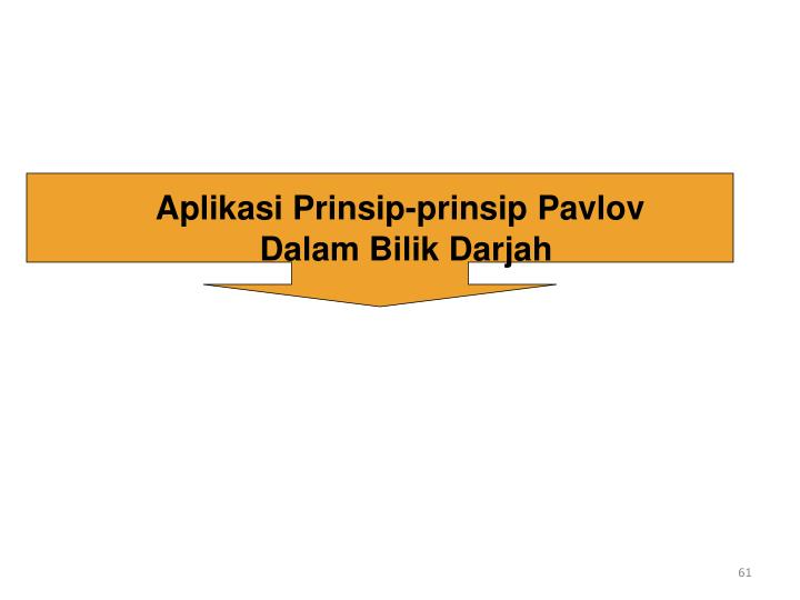Aplikasi Prinsip-prinsip Pavlov