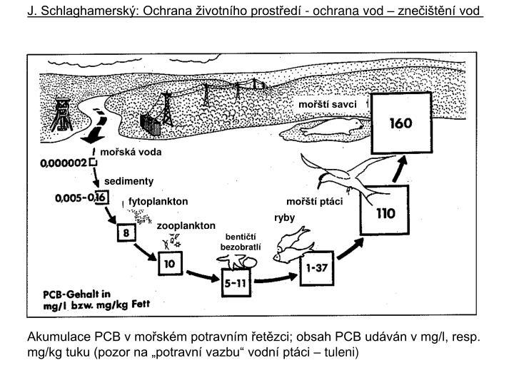 J. Schlaghamerský: Ochrana životního prostředí - ochrana vod – znečištění vod
