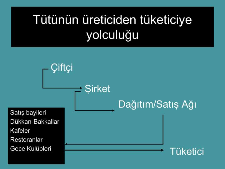 T t n n reticiden t keticiye yolculu u