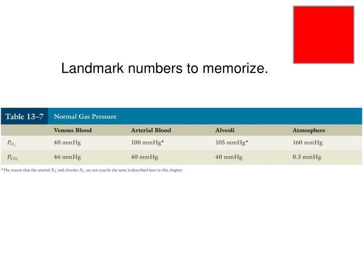 Landmark numbers to memorize.
