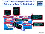 aster csci component role in retrieval of data for distribution