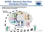 aster electronic data push distribution process