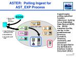 aster polling ingest for ast exp process