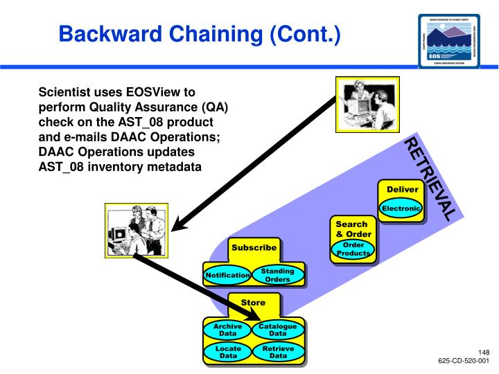 Scientist uses EOSView to perform Quality Assurance (QA) check on the AST_08 product and e-mails DAAC Operations;