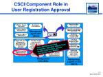 csci component role in user registration approval