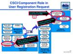 csci component role in user registration request