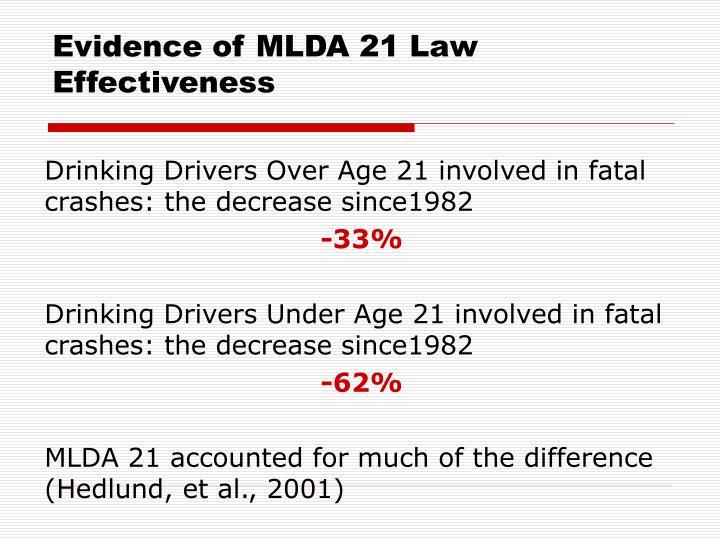 Evidence of MLDA 21 Law Effectiveness