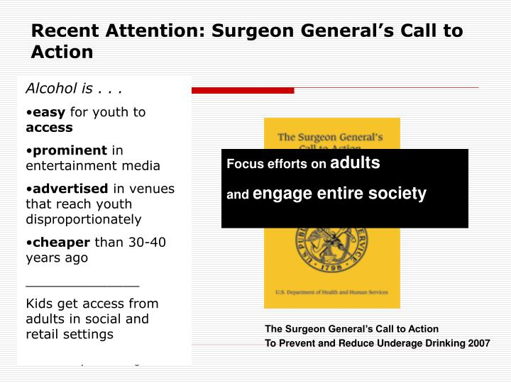 Recent Attention: Surgeon General's Call to Action