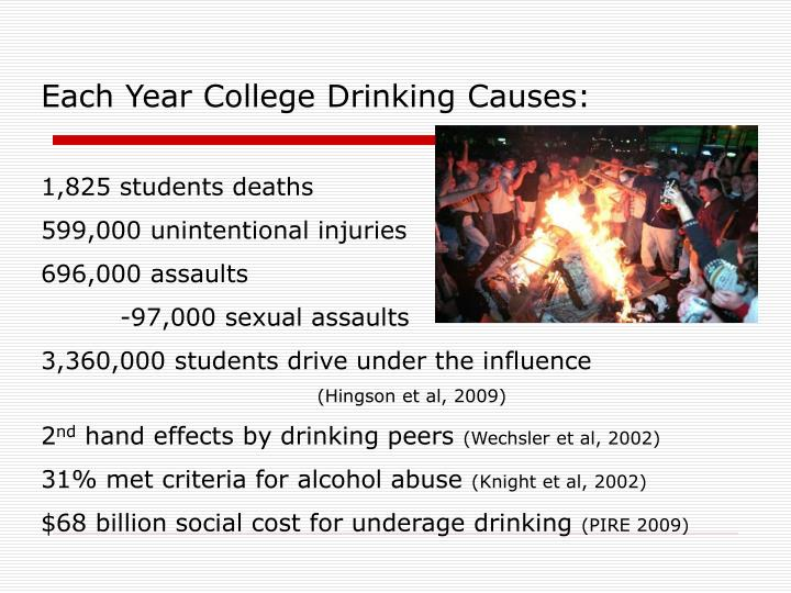 Each Year College Drinking Causes: